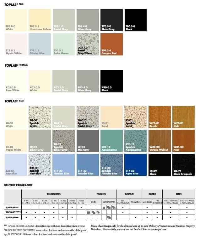 culori fatade ventilate, culori fatade ventilate Trespa, Trespa Romania, culori fatade ventilate Trespa Toplab